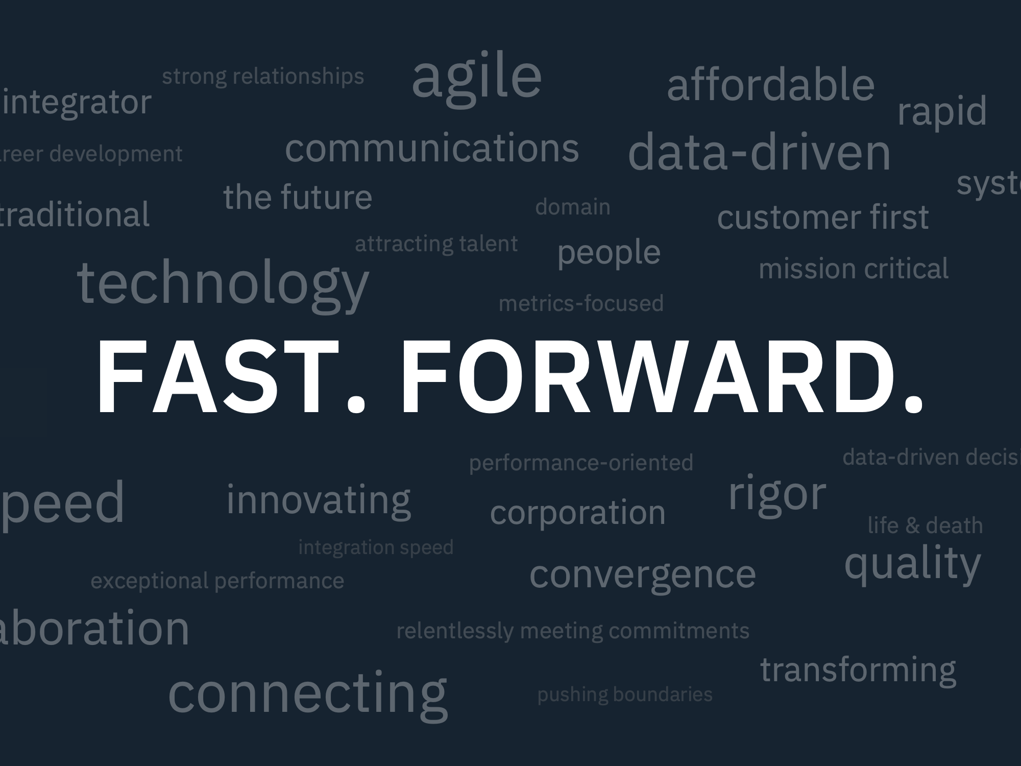 Word cloud that led to the L3Harris tagline, 'Fast. Forward.'