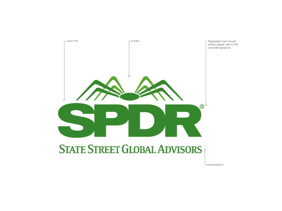 SPDR graphic